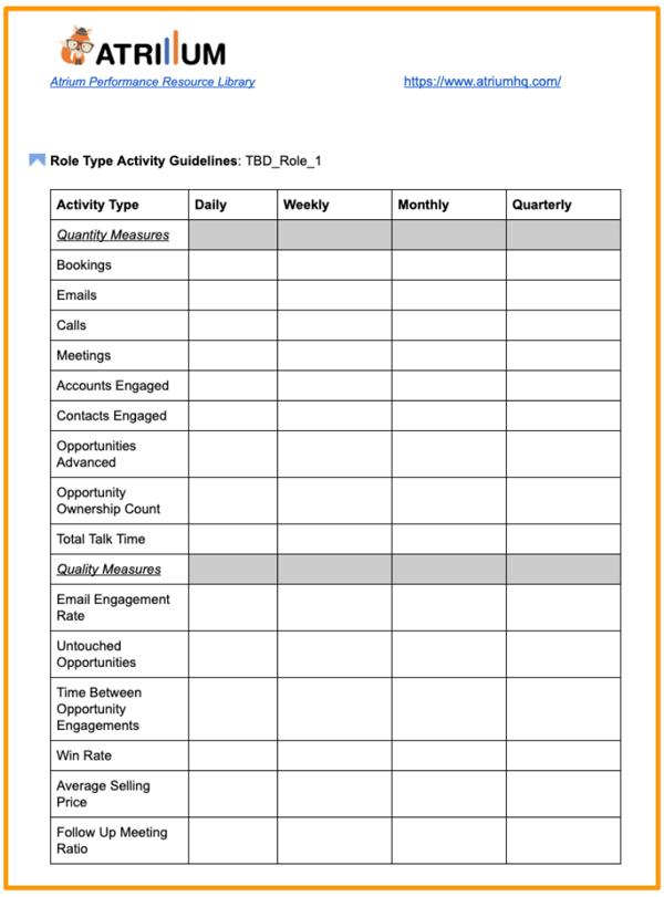 KPI publishing template