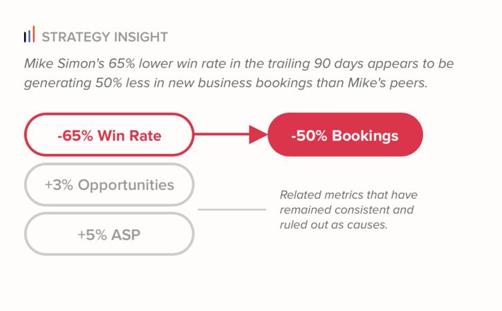 strategy-insight